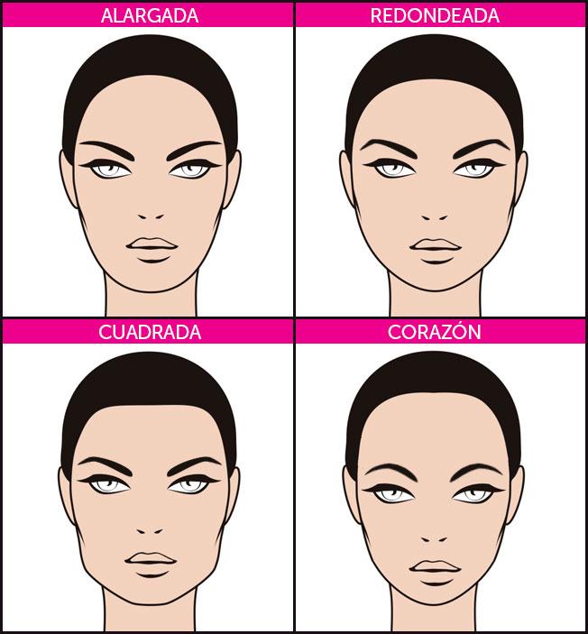 Forma de las cejas en función de la cara