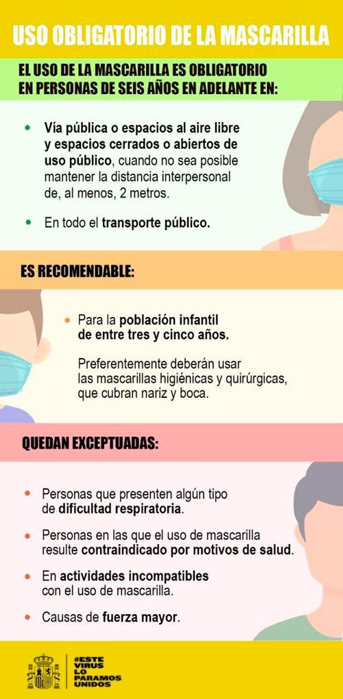 normas sobre el uso obligatorio de mascarillas
