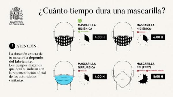 consejos de uso mascarillas maskné